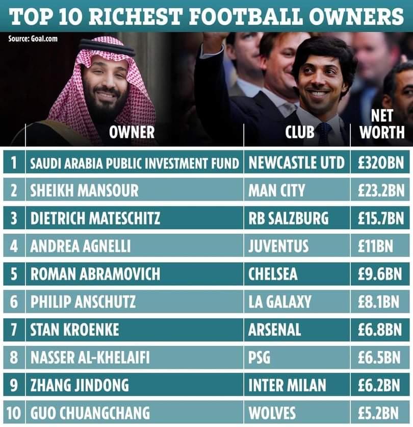 #1 Arabs Buy Newcastle United
